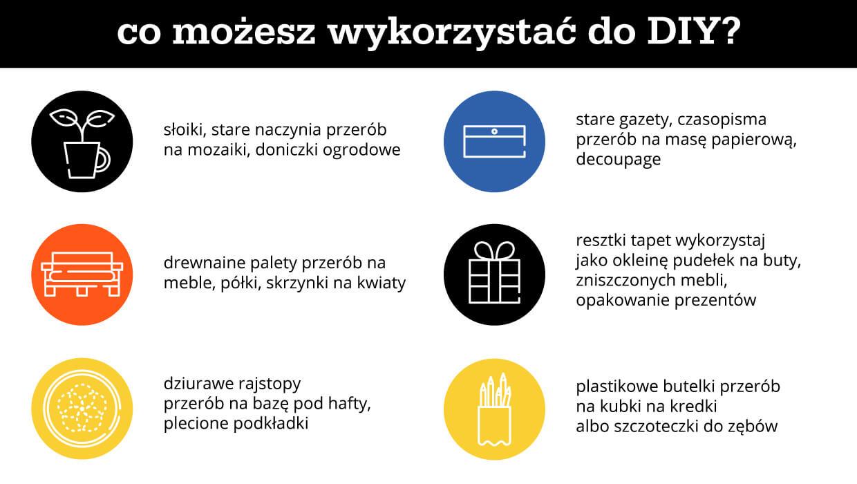 Co możesz wykorzystać do DRY - infografika