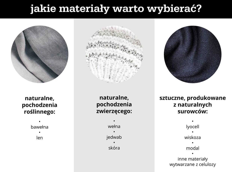 Jakie materiały warto wybierać - infografika